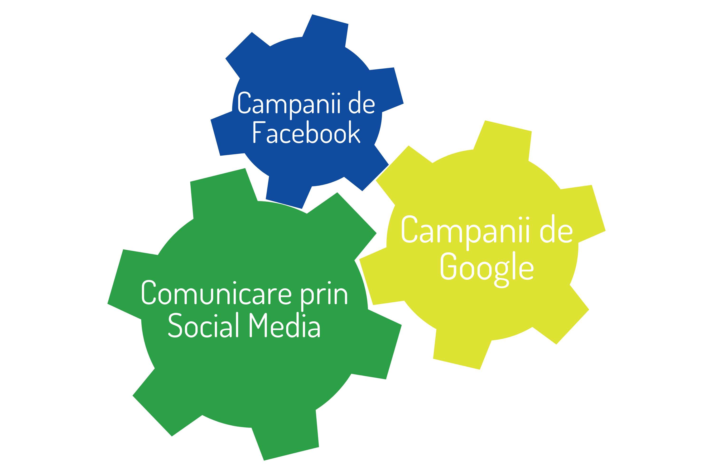 comunicare cu clientii - marketing pentru service auto